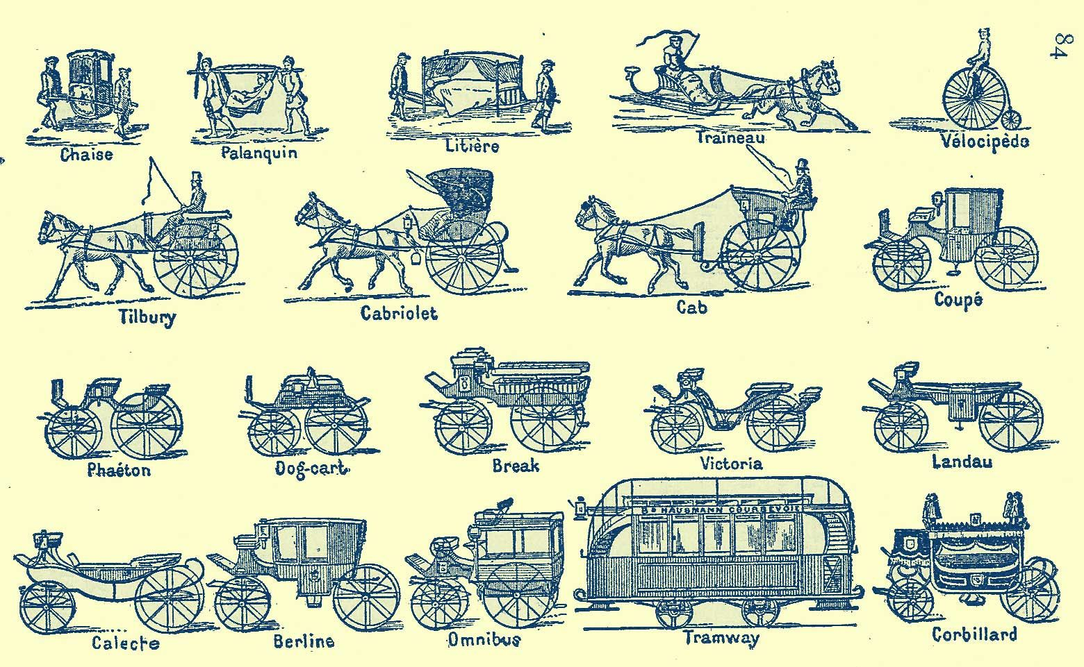 Regency Fashion Carriages Coaches And The Barouche