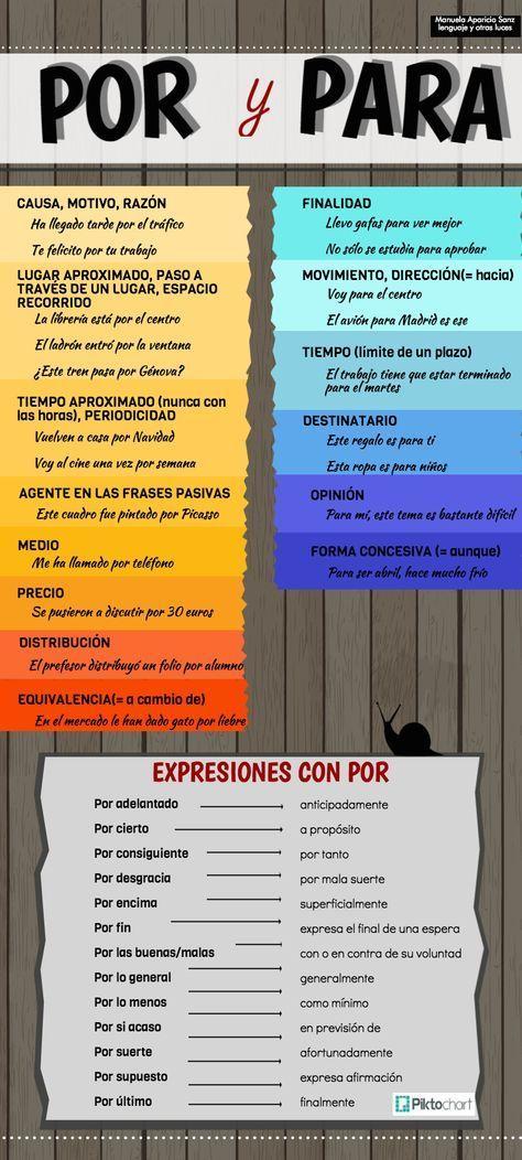 Nachricht Spanisch