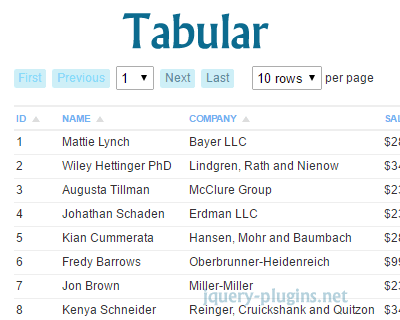 Tabular– Server Side Datatable with jQuery #paging #table