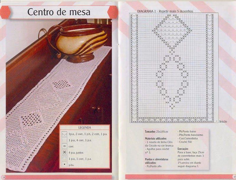 esquemas de camino de mesa sencillo a crochet - Buscar con Google