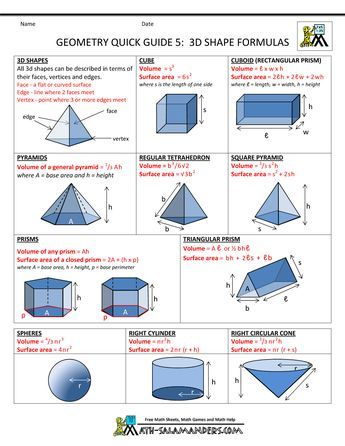 BlueBonkers - Printable Geometry Formula Flash Cards
