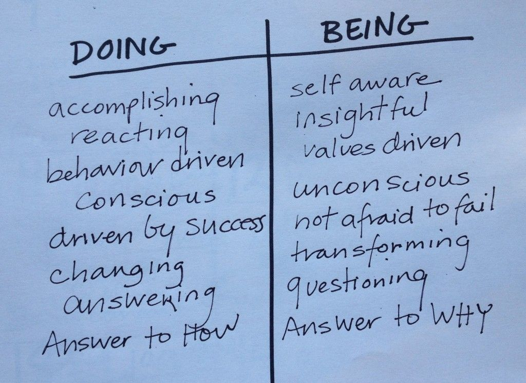 Leadership Doing versus Being Management, School counselor and