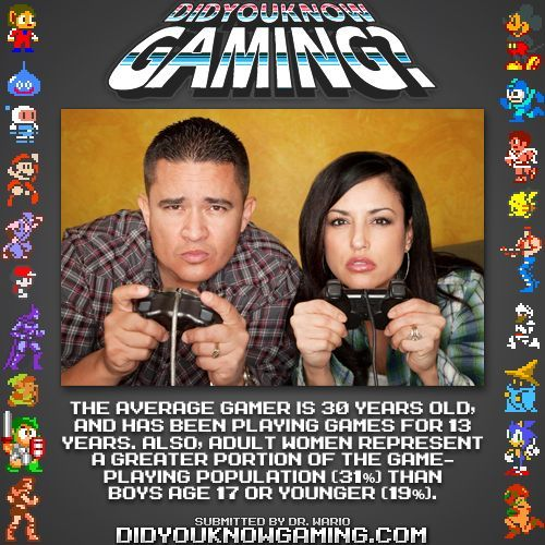 Average gamers are 30 and more women play than teenage boys - and yet our  voice is completely ignored in the gaming community.