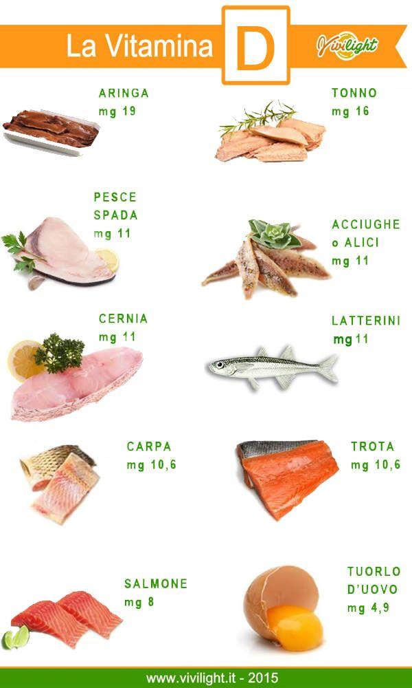 La Vitamina D Le Sue Funzioni E Tutti Gli Alimenti Che Ne Sono Ricchi Gli Alimenti Che Contengono Vitamina D Per La Maggior Parte Pe Pasti Fit Cibo Alimenti