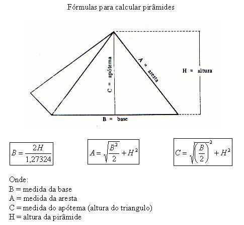 Fórmulas Para Calcular Pirâmides Pirâmide Pirâmides Palavras Ditas