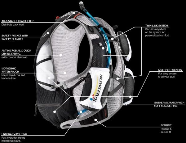Salomon Advanced Skin S Lab 12 Set Review Irunfar Salomon Golf Bags Injury Prevention