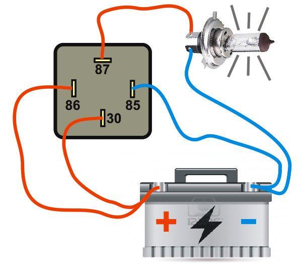 automotive relays fundamentals and testing kiril mucevski rh pinterest com
