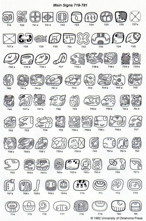 Mayan Glyphs What Are The Coolest Looking Language Scripts Quora