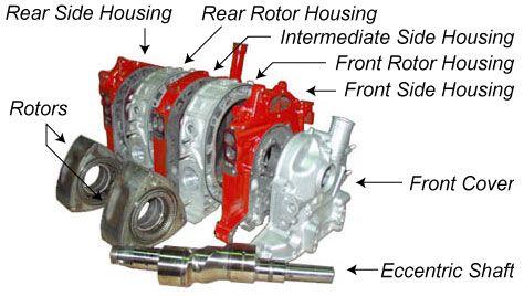 Rotary Engine Teardown diagram | My Favorites | Wankel