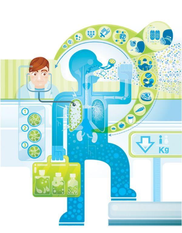 Infografías para la revista Bienestar by juan manuel agudelo suarez at Coroflot.com