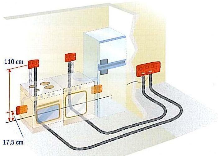Esempio di posizionamento scatole da incasso per prese 16a for Altezza prese elettriche
