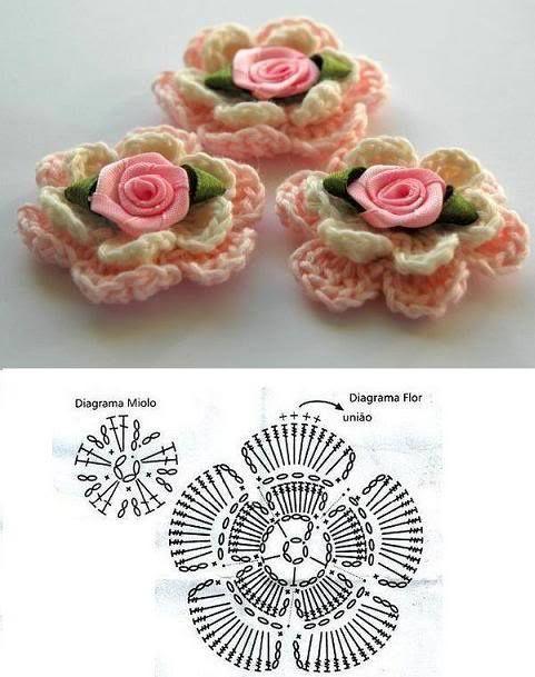 Flores crochet para detalles | Sombreros Para Niñas Bebés ...