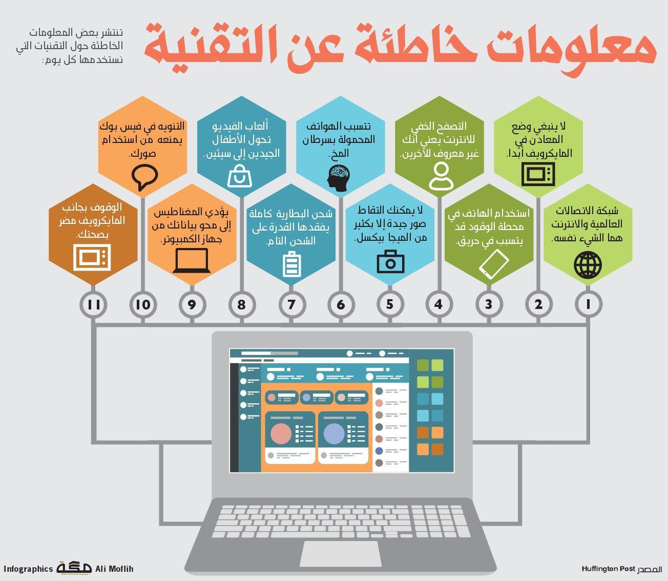 معلومات خاطئة عن التقنية صحيفة مكة انفوجرافيك تقنية Infographic Makkah Periodic Table