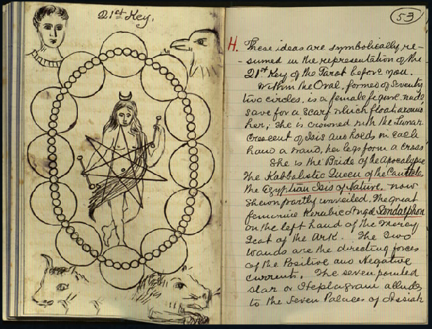 Magic notebook of William Butler Yeats (1865-1939) | Book of shadows,  Sketch book, Ritual magic