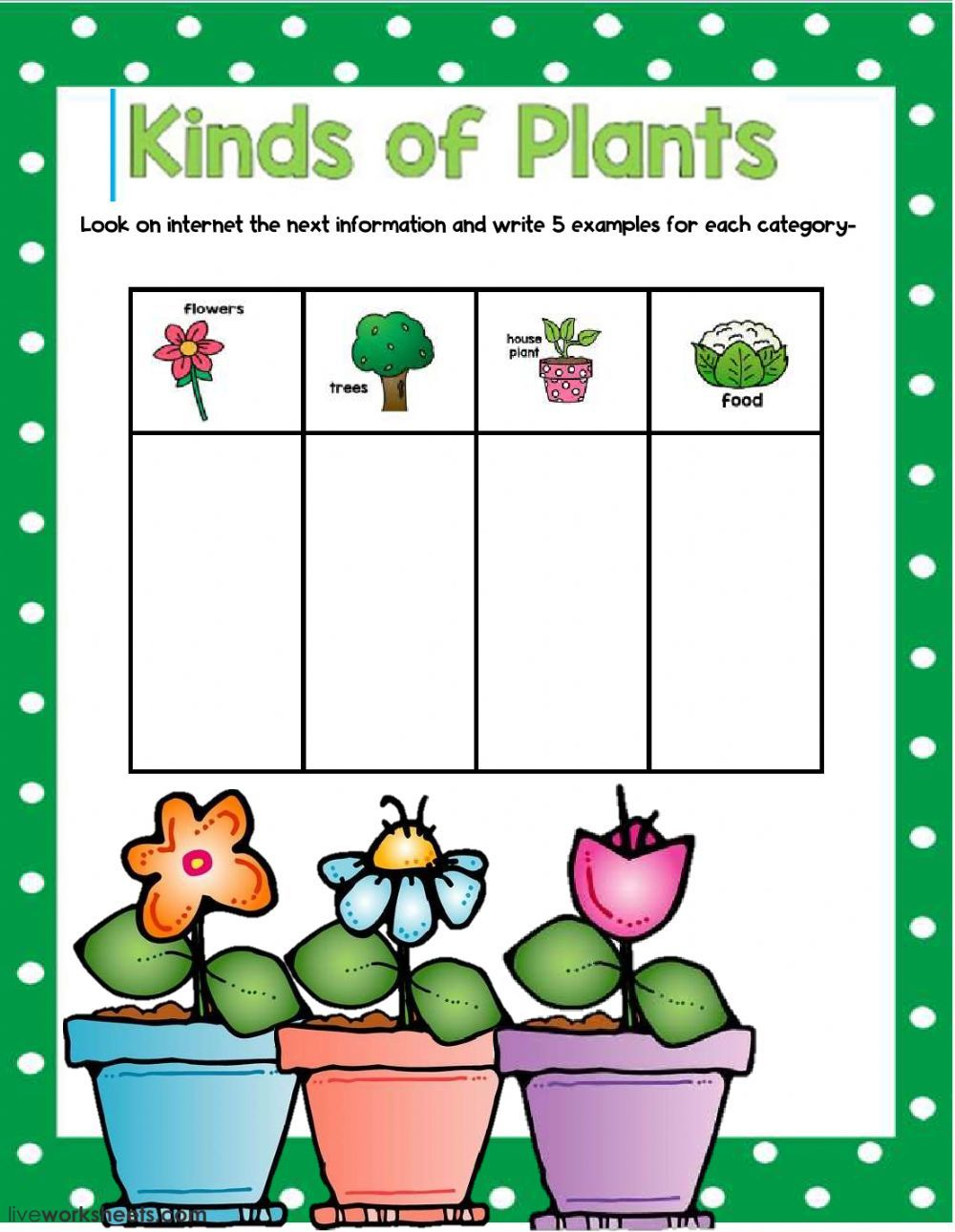 type of plants - Interactive worksheet   Plants worksheets [ 1291 x 1000 Pixel ]