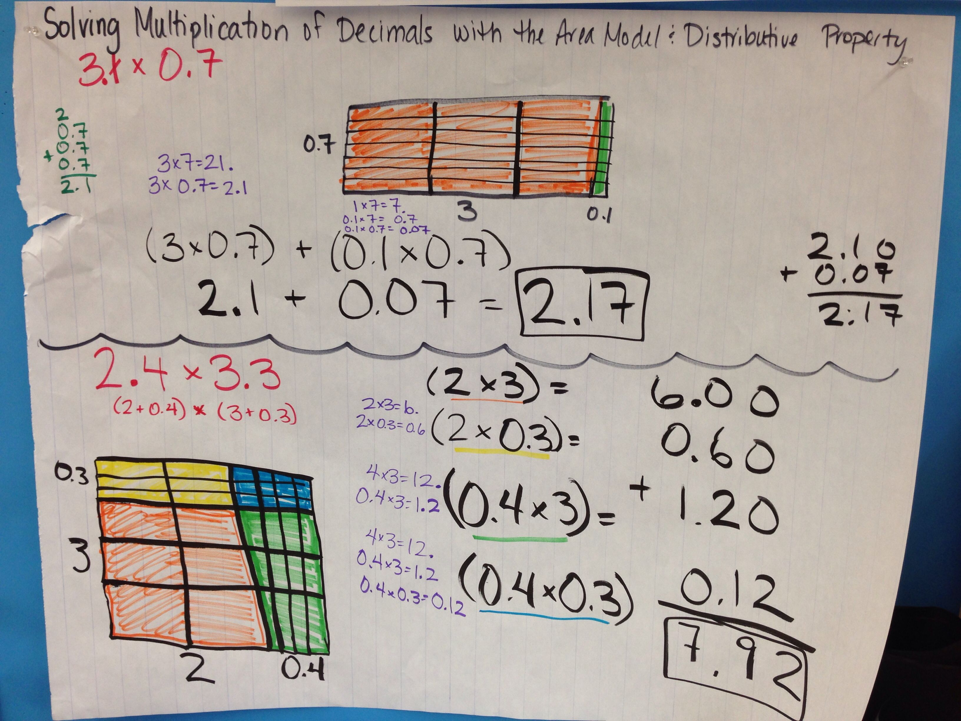 Multiplying Decimals With The Area Model And Distributive