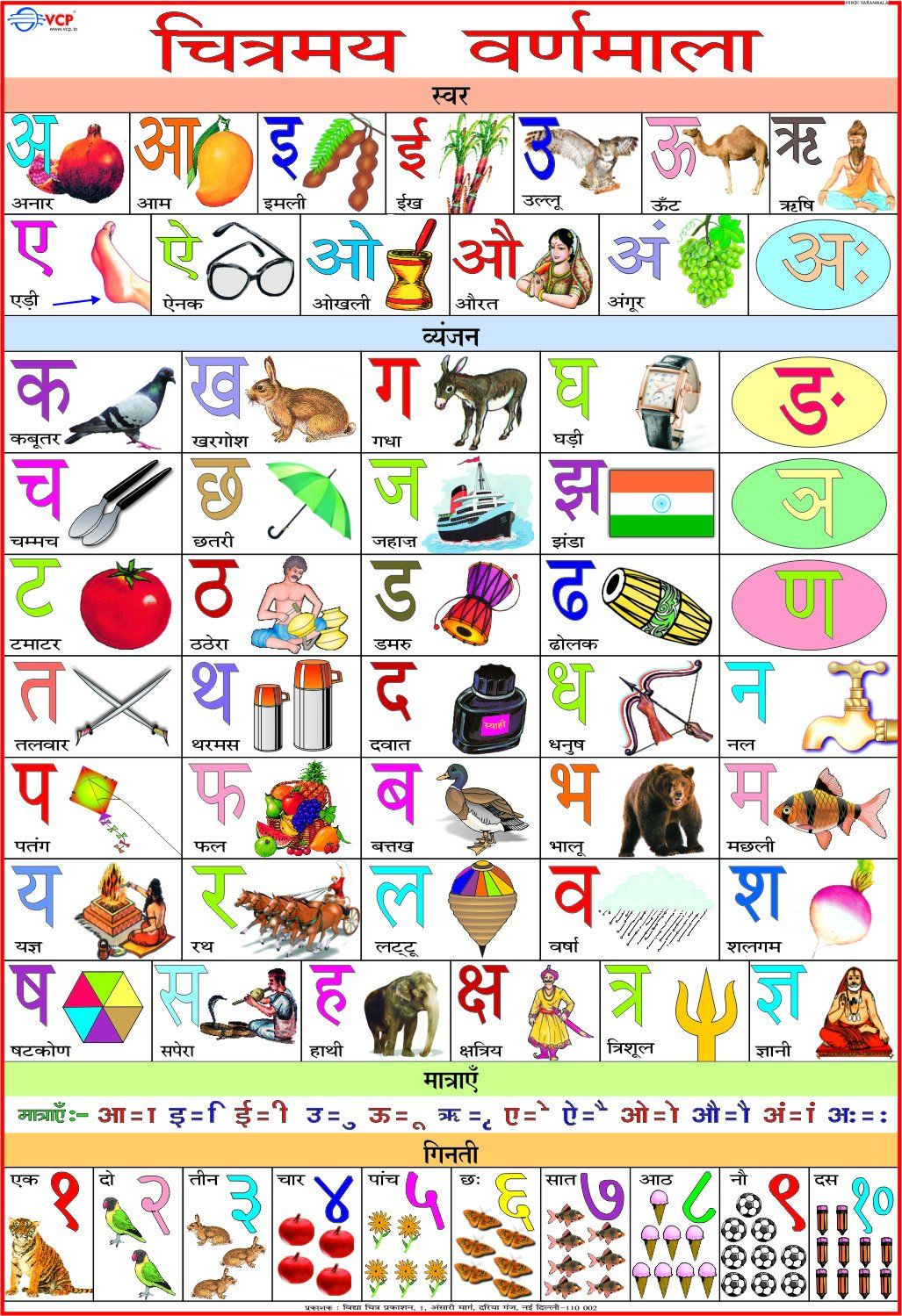 If You Are Interested To Learn Hindi Alphabet Then You