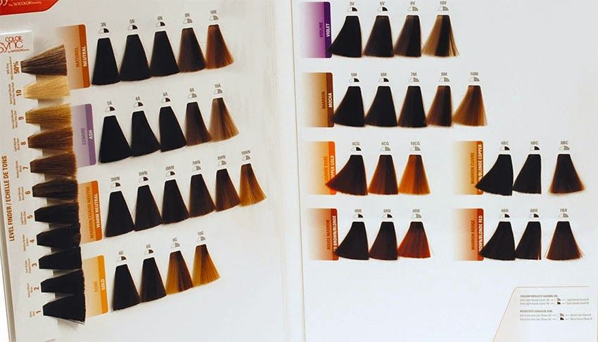 Matrix Sac Boyasi Fiyati Matrix Sac Boyasi Renk Katalogu Sac Boyasi Renkler Sac