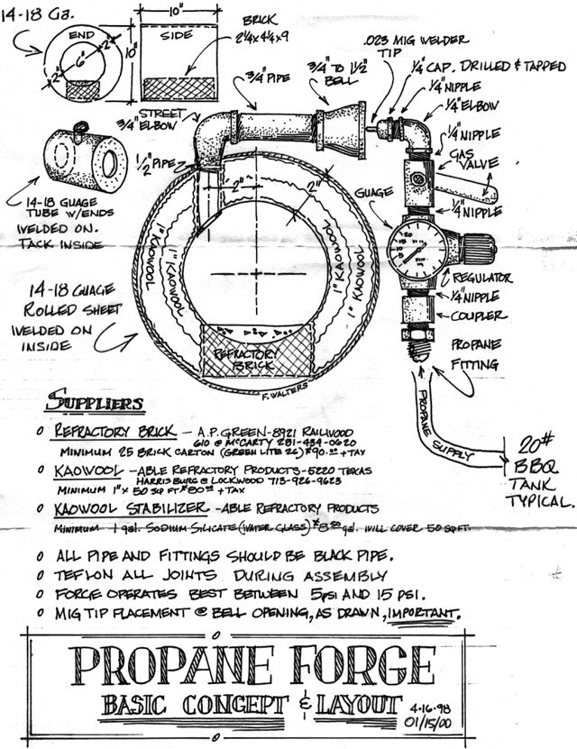 propane forge basic concept and layout - Homemade Propane Forge Design