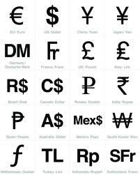 world currency symbols | TGC - World Currencies | Currency symbol