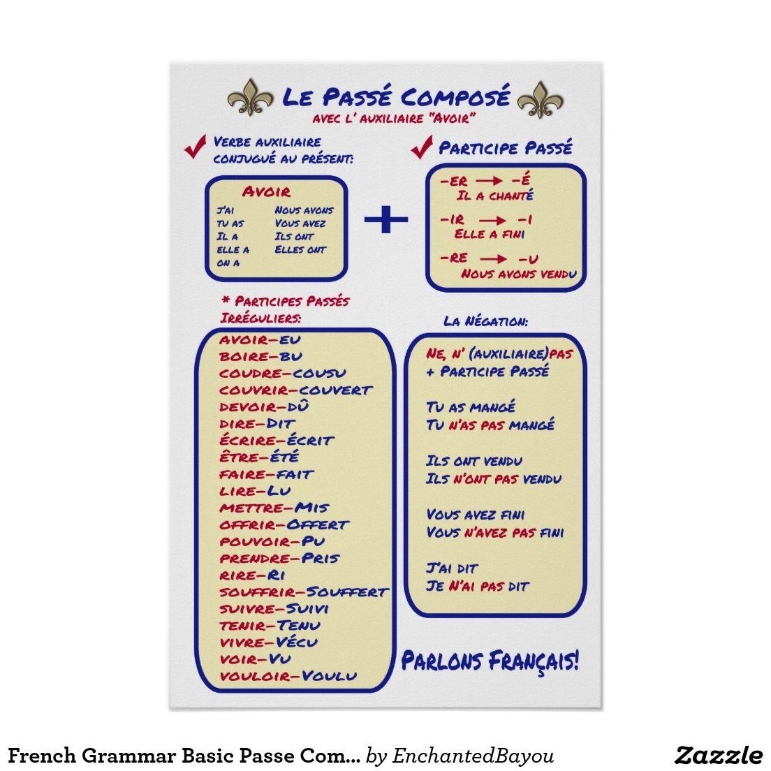 Poster Passe Basicos De La Gramatica Francesa Componen