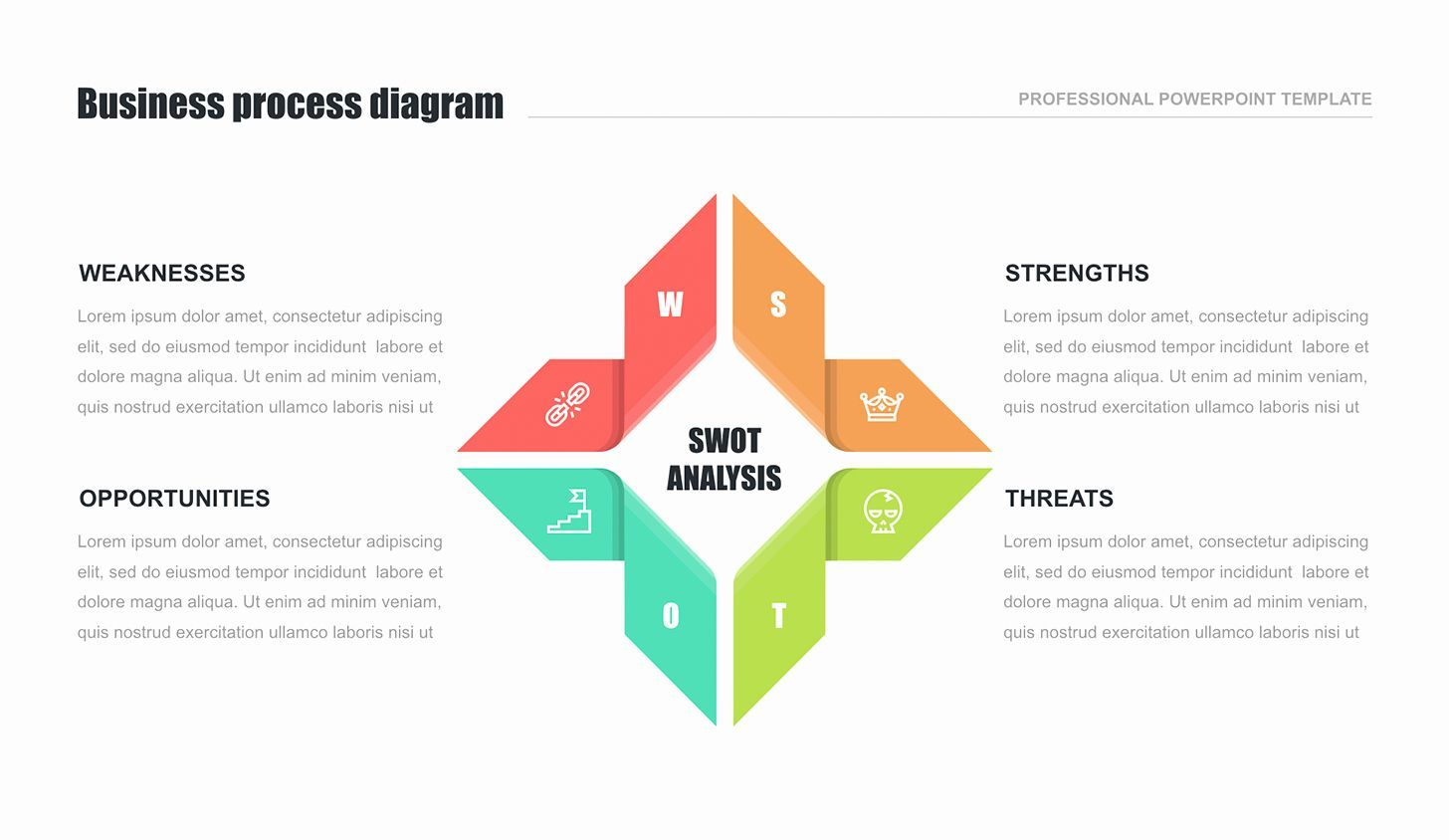 How To Conduct A Swot Analysis Examples Strategies And Templates Swot Analysis Template Swot Analysis Templates
