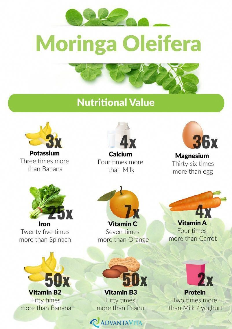 Tomatoes Nutrition Facts And Health Benefits Moringa
