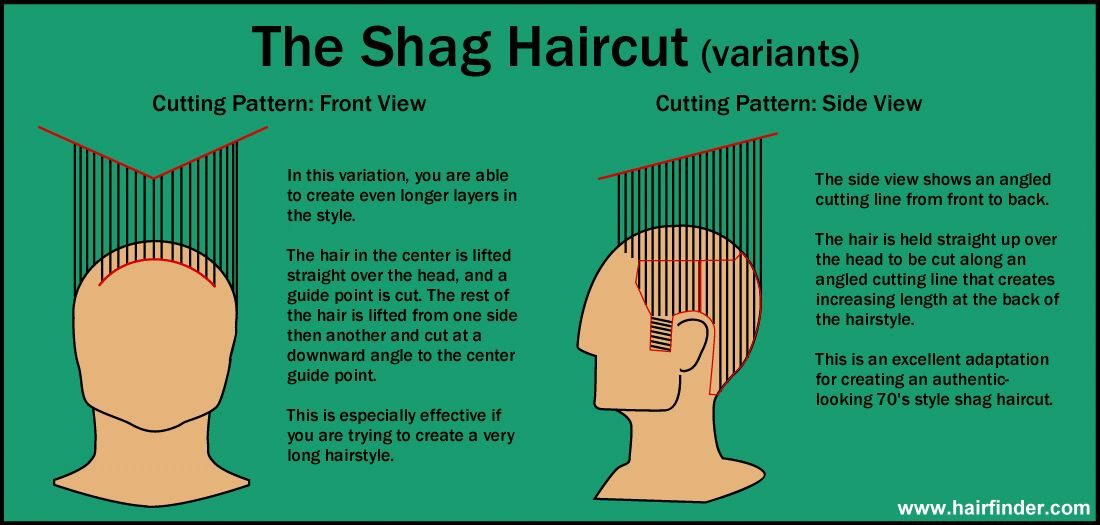 how to style shaggy hair men the shag haircut 2 70s shag haircut 5947 | d22aa72b5302a36624133bdffcd2c84d
