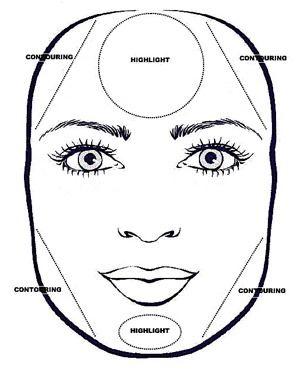 Cum sa iti corectezi forma fetei folosind MACHIAJUL CU UMBRE   Beauty Revealed
