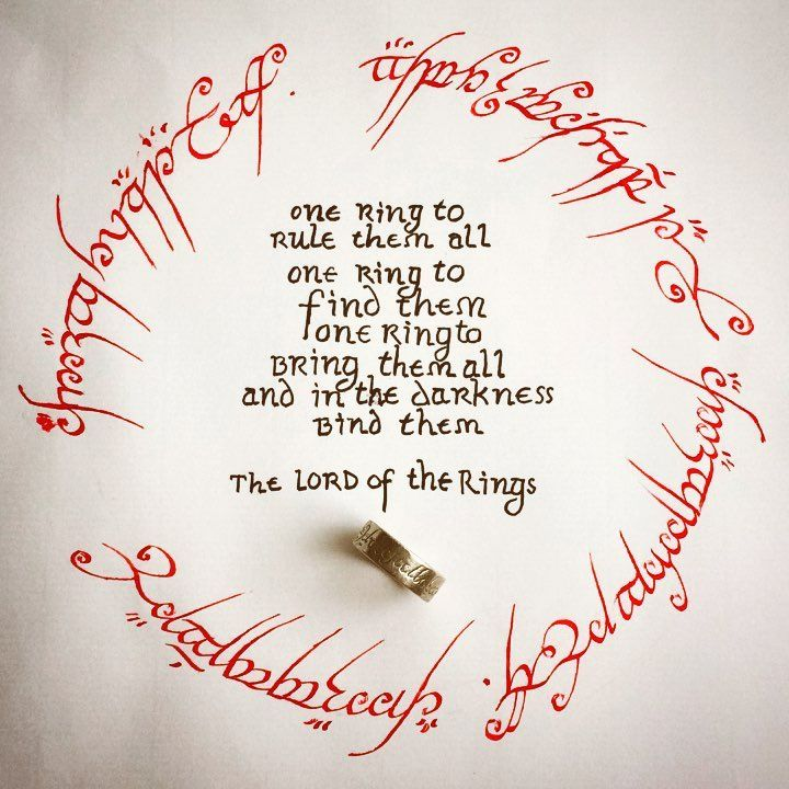 "One Right To Rule Them All One Ring To Find Them One: The Lord Of The Rings, The Fellowship Of The Ring. ""One"