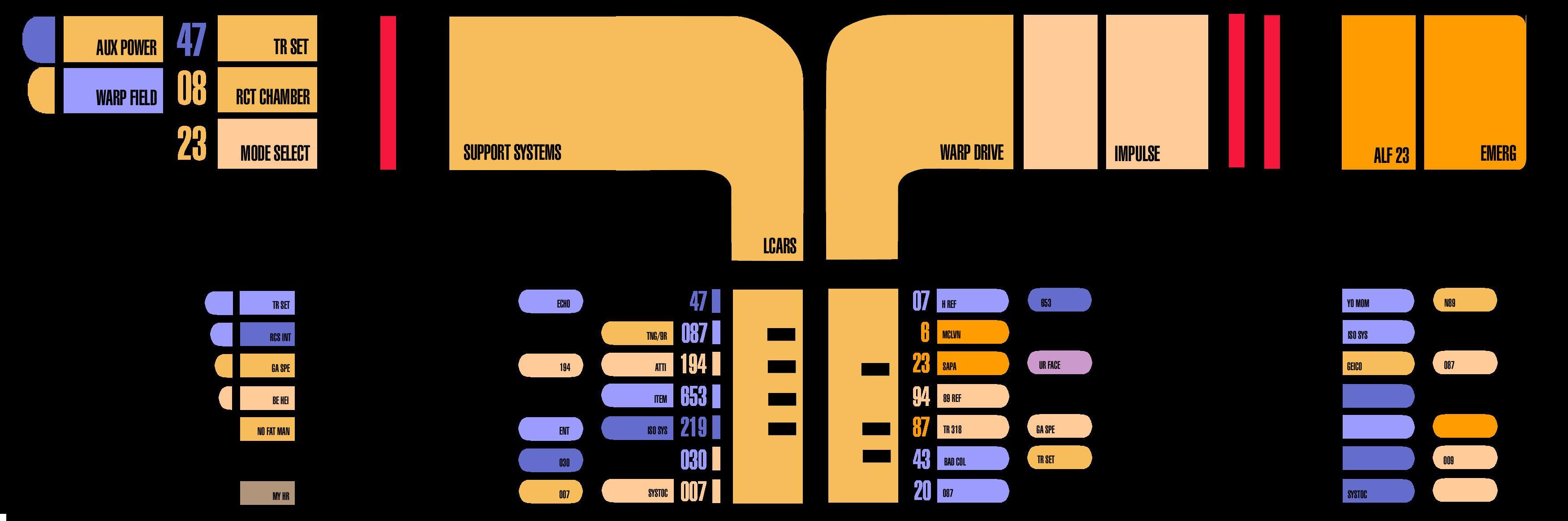 Starship control panel