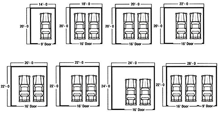 Dimensions For 2 Car Garage Google Search Garage Dimensions Garage Plans Garage Loft
