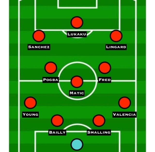 How Manchester United Could Line Up In 2018 19 Sports Mole Manchester United Pre In 2020 Manchester United Line Up Manchester United Manchester United Premier League