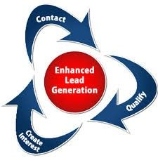 Image result for mca business leads