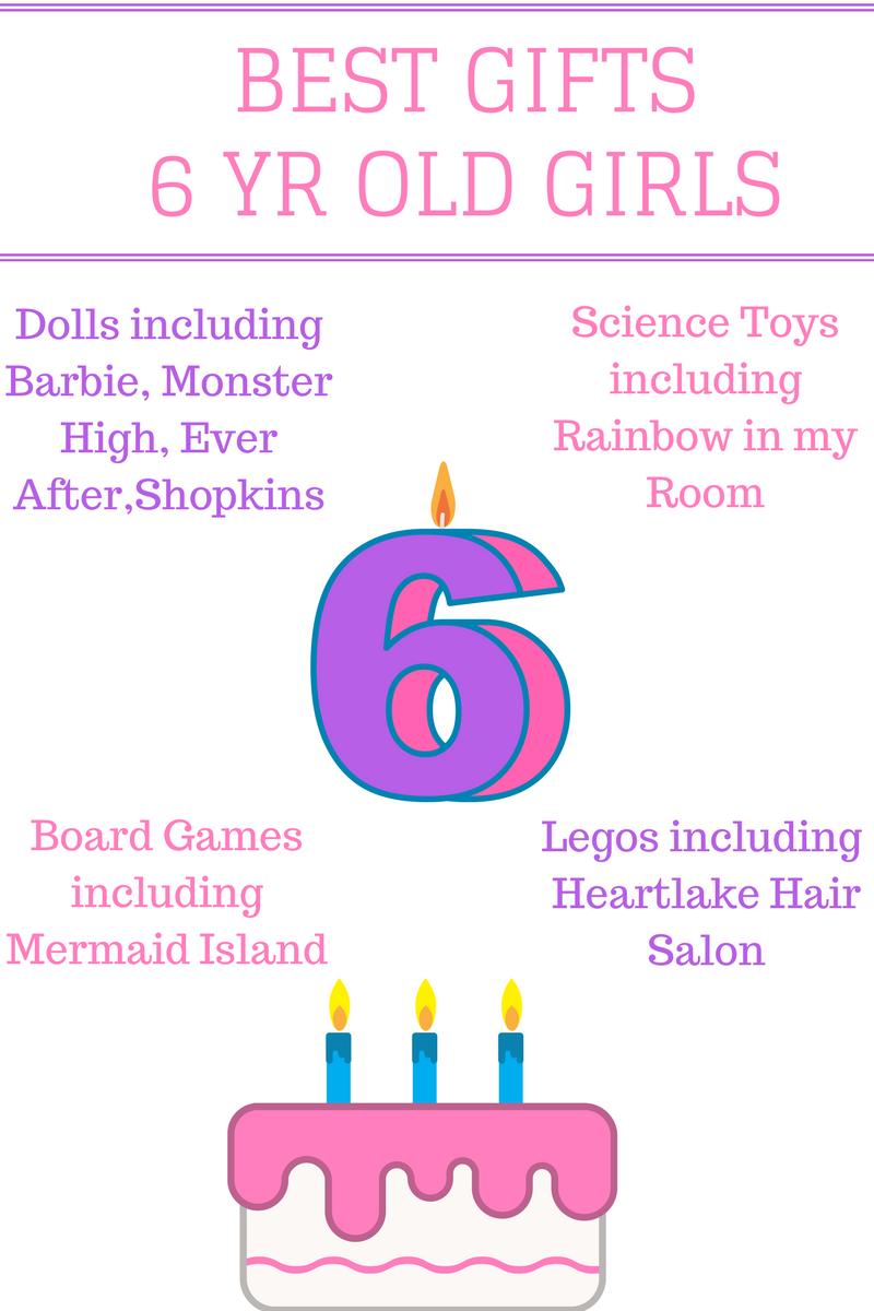 Best Toys for a <b>6 Year Old</b> Girl in <b>2018</b> | Best Baby and Kids Toys ...