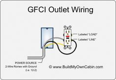 Gfci outlet wiring diagram pdf 55kb cool to know pinterest gfci outlet wiring diagram pdf 55kb asfbconference2016 Image collections