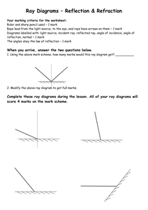 Reflection and Refraction worksheet | Reflection, refraction ...