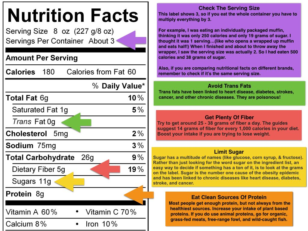 Nutritional Facts 1