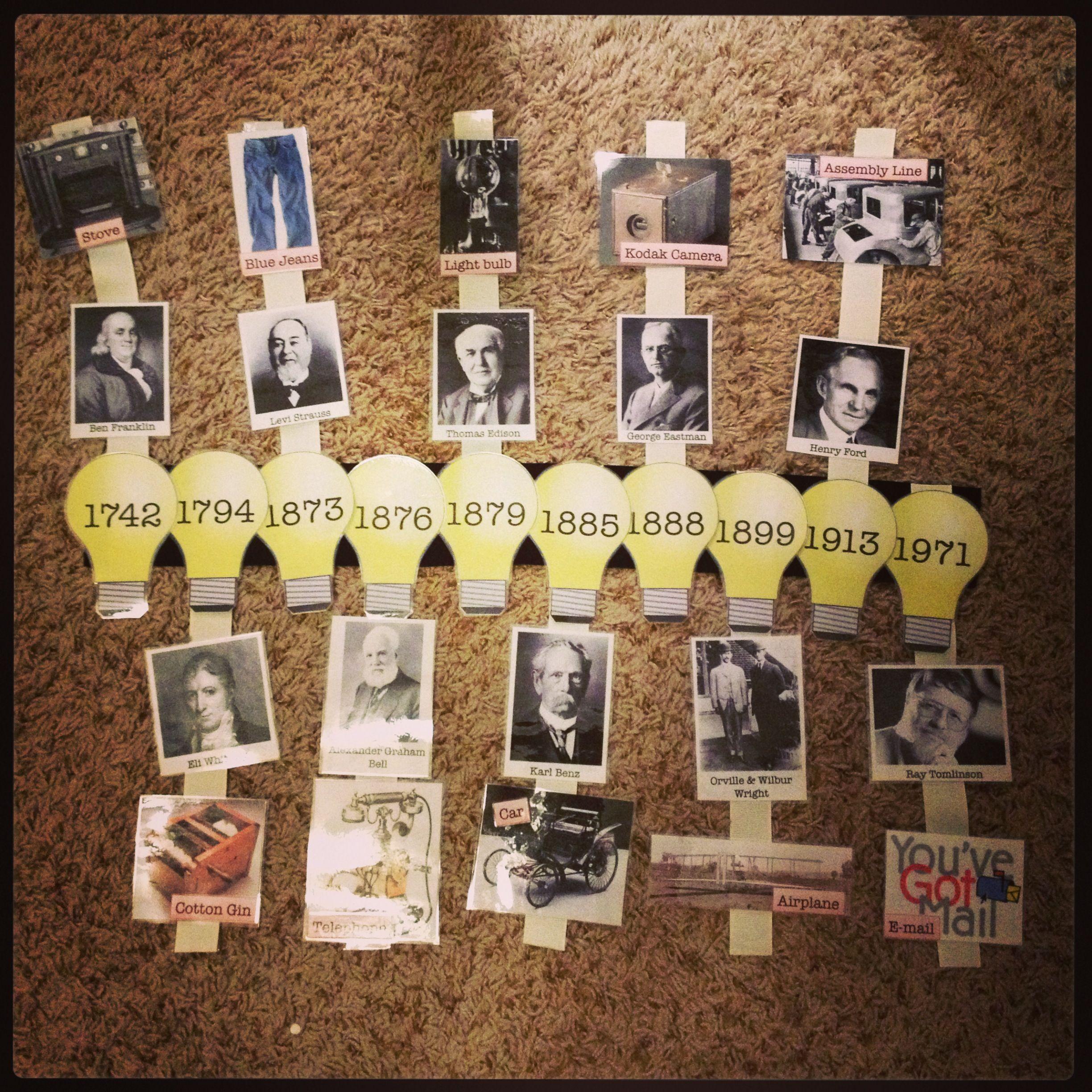 Great Inventors Timeline This Is A Social Stu S Workjob