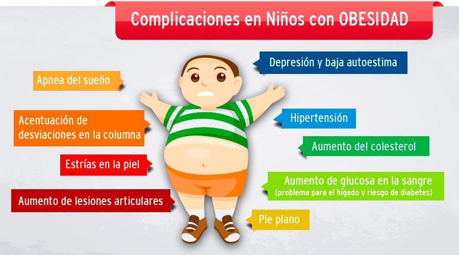 causas de la obesidad y sobrepeso en mexico