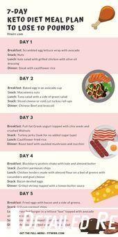 Lacking Diet Plan India Tagsforlikes Weightlossplanforwomen Diet India Lacking Plan Tagsfo Ketogenic Diet Meal Plan Keto Diet Food List Keto Meal Plan