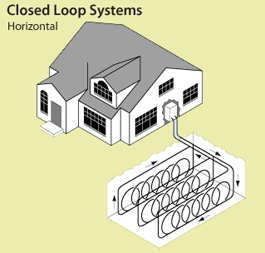 Geothermal Heat Pumps Energy Explained Your Guide To
