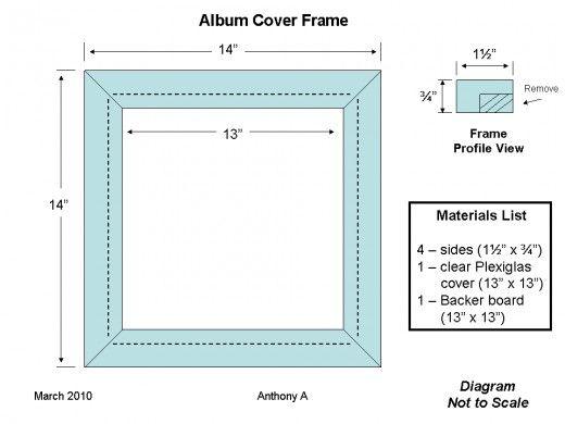How To Make An Album Cover Frame For Displaying Vinyl Records Album Covers Album Frames Diy Album Display