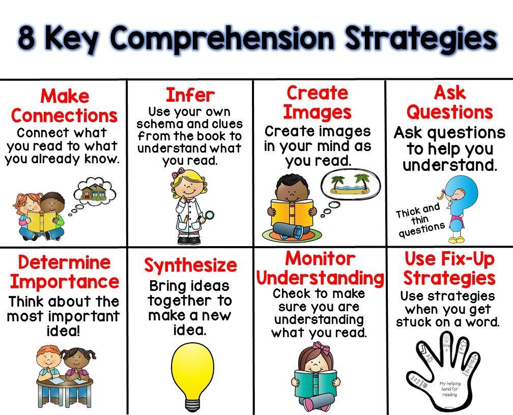 8 Key Comprehension Strategies Freebie Comprehension Strategies Reading Comprehension Strategies Guided Reading Strategies Guided reading lessons for kindergarten