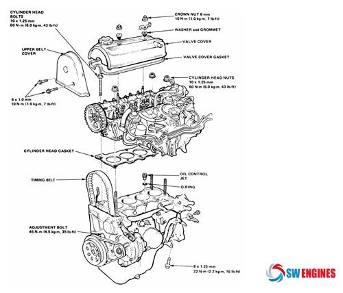 1992 honda civic engine diagram  swengines