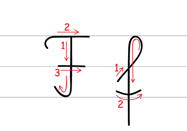 Nauka pisania dla dzieci. Szablon z literą F. | Nauka, Pisanie ...