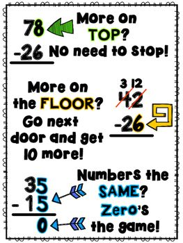 This free poem is a great reminder for students as they're being introduced to subtraction with regrouping.