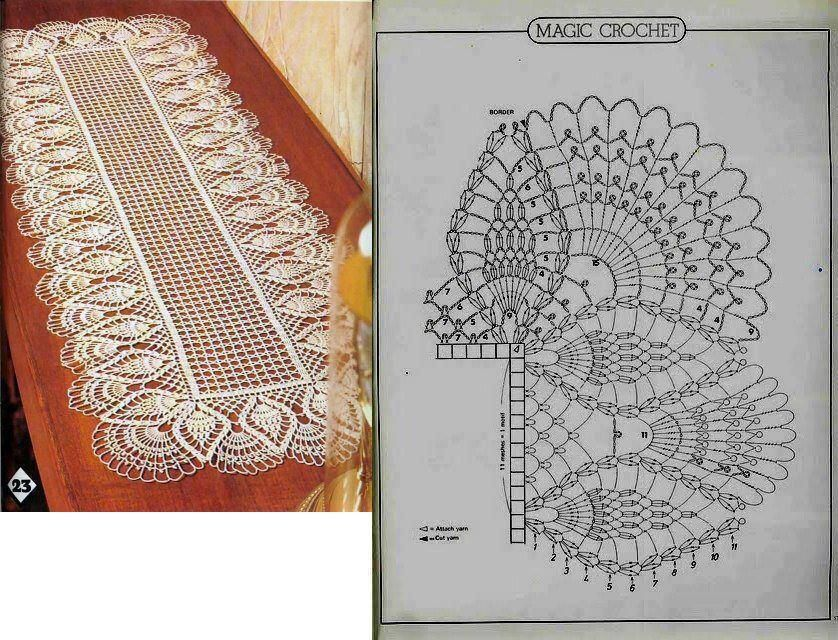 I made this exact same one years ago pattern was from magic doilies crochet ccuart Images