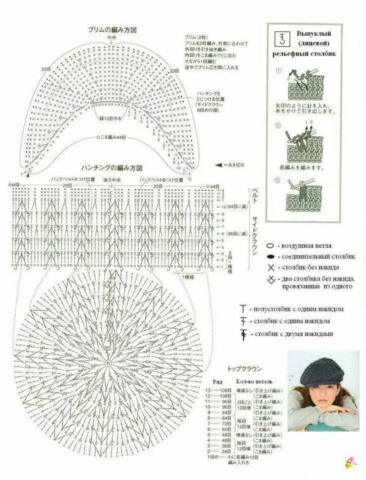 Hat crochet pattern | čepice | Pinterest | Gorros, Ganchillo y ...