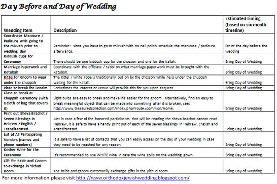 Day Of Wedding Jewish List Things To Do